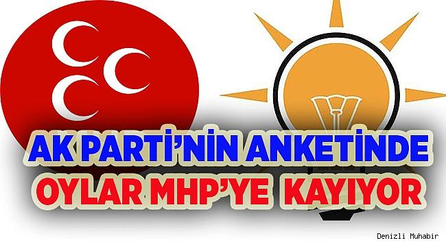 CHP'LİLER KARARSIZ