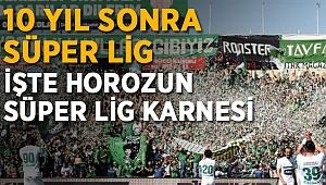 İşte Denizlispor'un Süper Lig Geçmişi