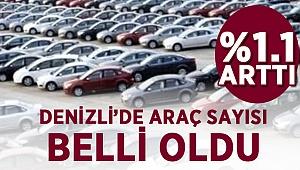 Denizli'de Otomobil Sayısı Arttı