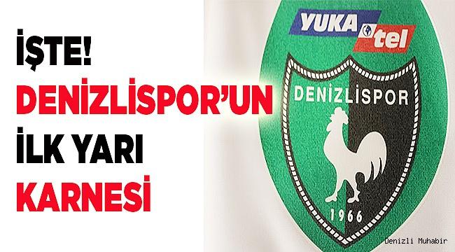 YukatelDenizlispor'un ilk yarı karnesi