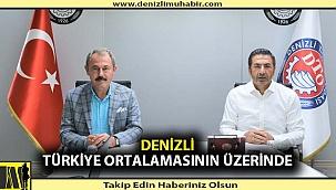 Başkan Erdoğan, 'Protestolu ve karşılıksız çeklerde düzelme var'