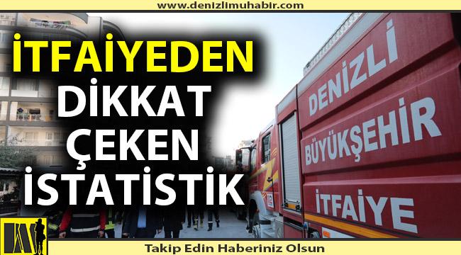 Denizli'de en az kaza ve yangına müdahale Baklan'da gerçekleşti