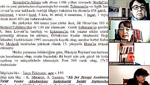 PAÜ, Türk Dili Alanında Düzenlenen Uluslararası Sempozyumda Yer Aldı