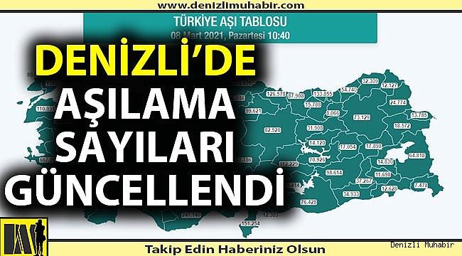 Türkiye'de aşılama sayısı 10 milyona dayandı114 bin 293